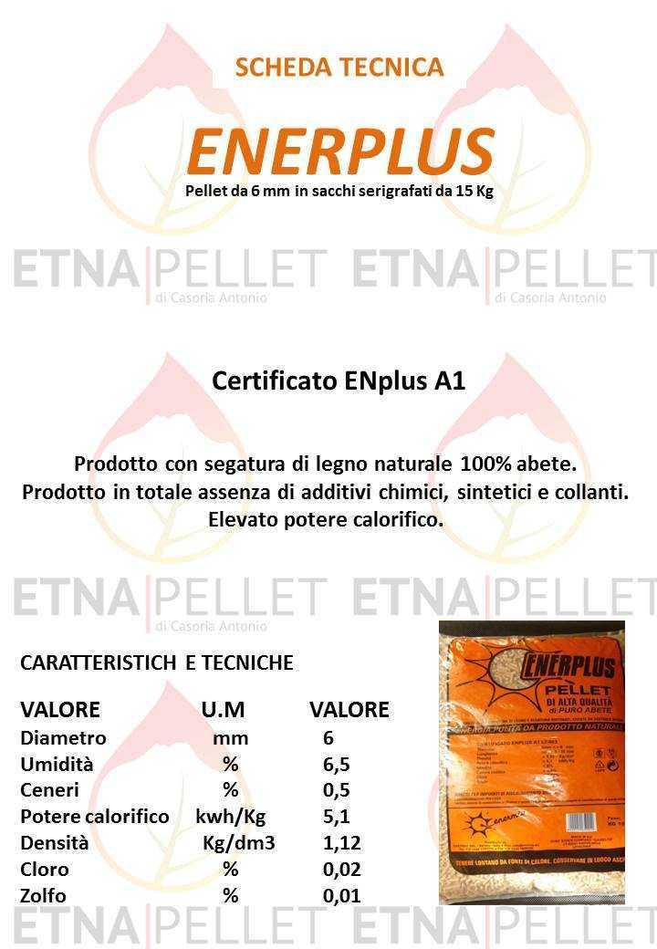 ENERPLUS 1